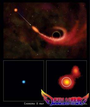 什么是黑洞?什么是白洞?他们之间关系