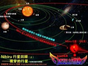 尼比鲁(Nibiru)行星是否存在?