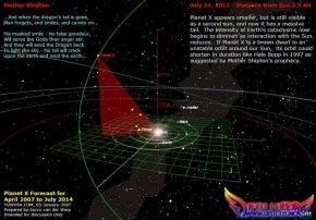 美国预言2012尼比鲁会撞击地球是真的吗?