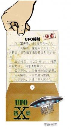 惊爆:哈工大教授确认黑龙江不明发光体为ufo