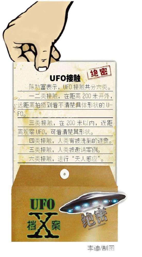 惊爆:哈工大教授确认照片为黑龙江ufo