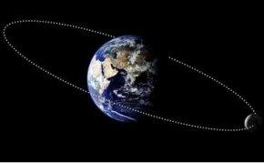 没有月球(月亮)地球会成为什么样