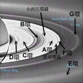 土星的奇异光环