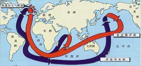 海洋未解之谜
