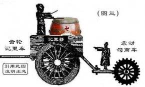 指南车工作原理最早的设计草图是谁发明的
