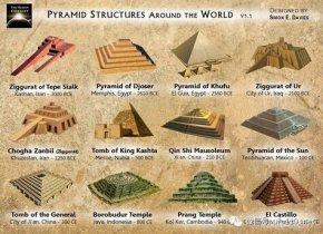 古老科技的蓝图:吉萨金字塔原来是发电机