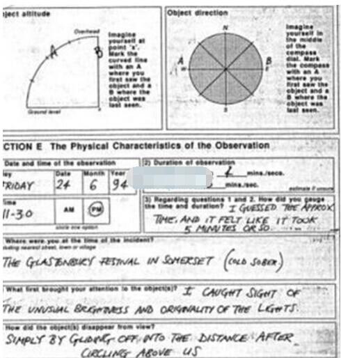 英国公布最新UFO档案记录目的证明外星人存在