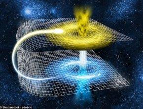 虫洞或能让我们进入另一个星系?